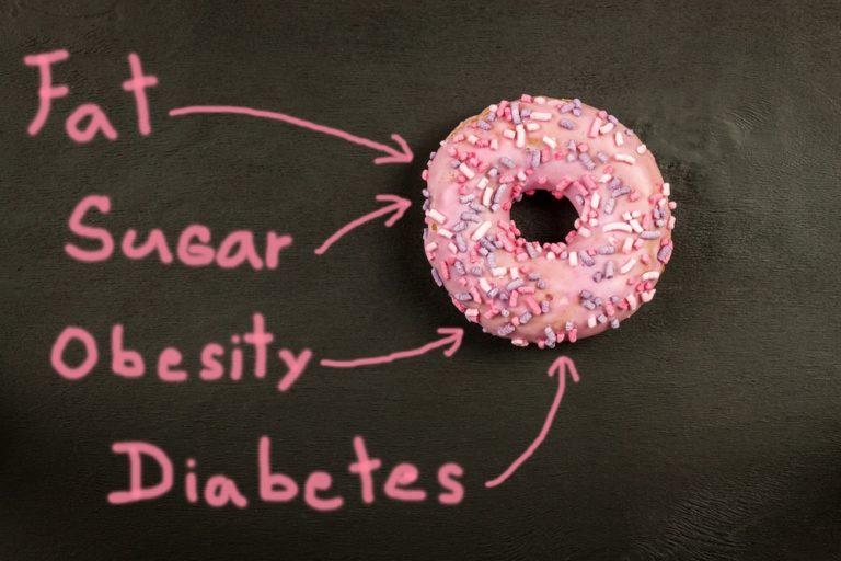 Ο διαβήτης και η παχυσαρκία στο εδώλιο για καρκίνο | vita.gr