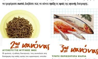 Ποιο είναι το πιο υγιεινό; | vita.gr
