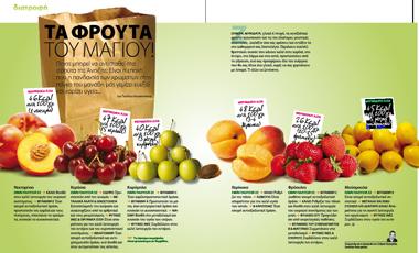 Τα φρούτα του Μαγιού! | vita.gr