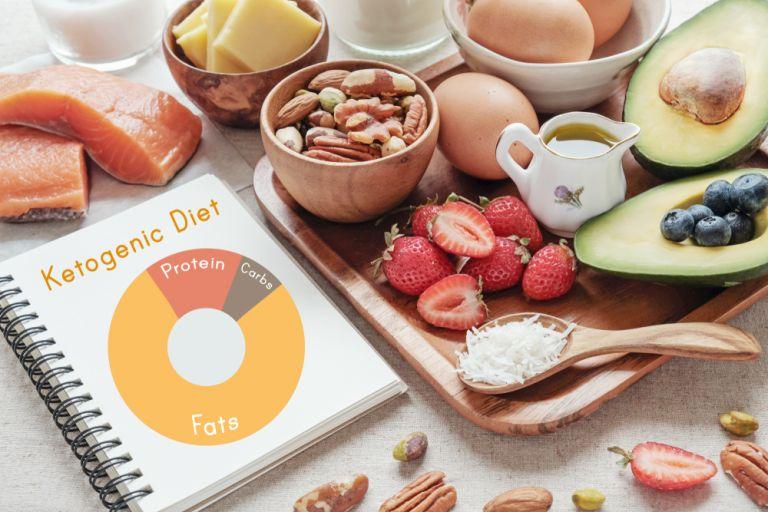 Keto diet: Όσα πρέπει να ξέρετε | vita.gr