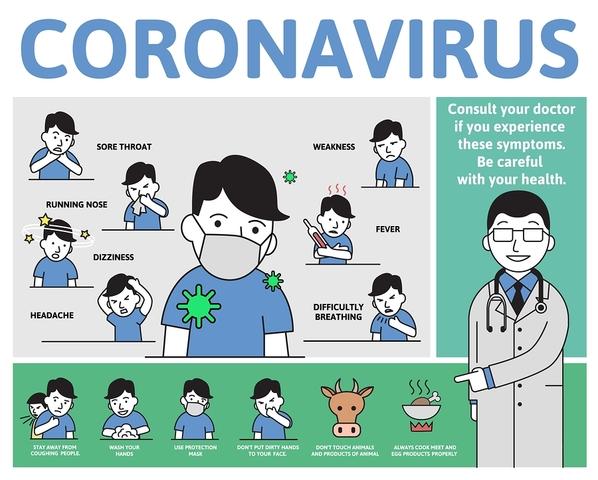 Όσα πρέπει να ξέρετε για τα συμπτώματα του κοροναϊού | vita.gr