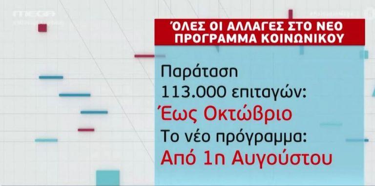 Κοινωνικός Τουρισμός: Τι αλλάζει στο πρόγραμμα, ποιοι το δικαιούνται   vita.gr