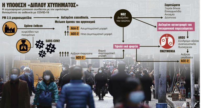 Νέες φονικές λοιμώξεις, σαν τον κοροναϊό, θα φέρει η κλιματική αλλαγή | vita.gr